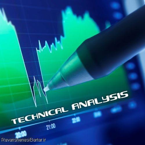تحلیل بازارهای مالی،آموزش تکنیکال بازارهای مالی1400